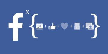 Facebook post formula