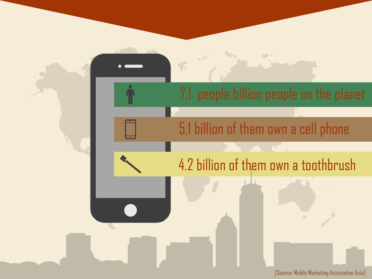 mobile marketing spread