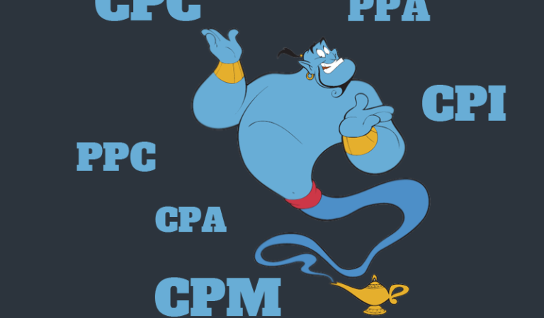 CPC, PPC, CPI, CPM, CPA, PPA & what it's all about….