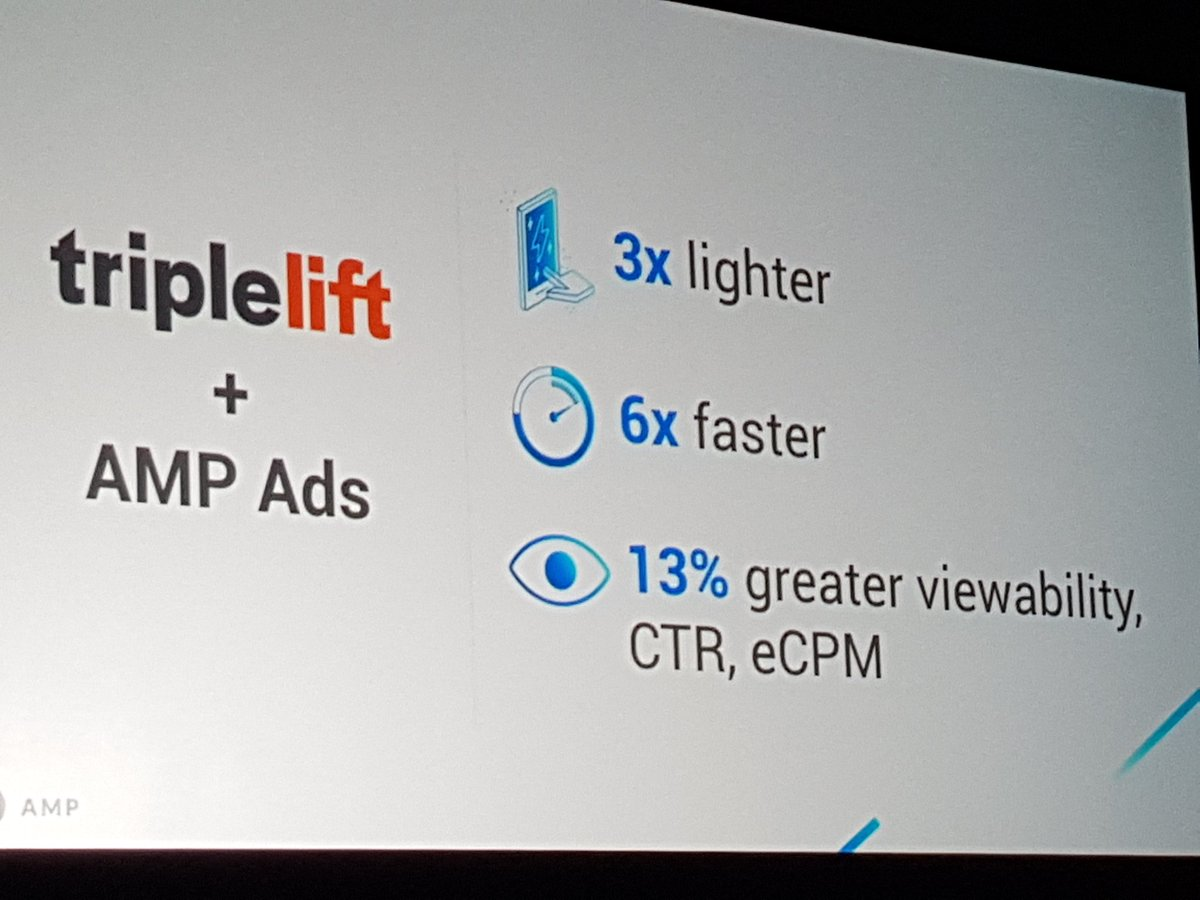 AMP monetization