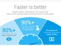 adsense infographic