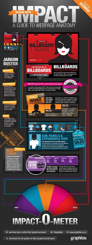 seovsdesign_infographic
